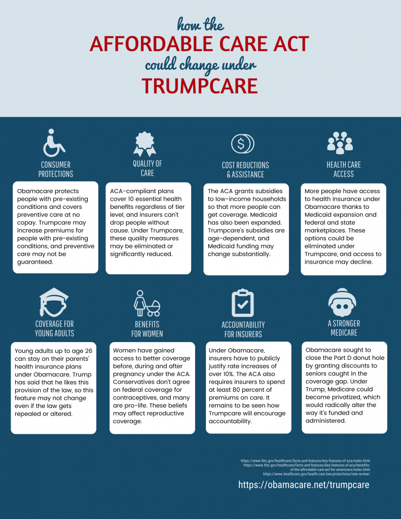 trumpcare 791 x 1024 · png