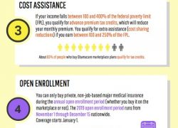 6-key-facts-about-obamacare